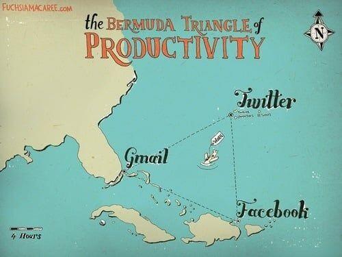 Descoberto Triângulo das Bermudas da produtividade