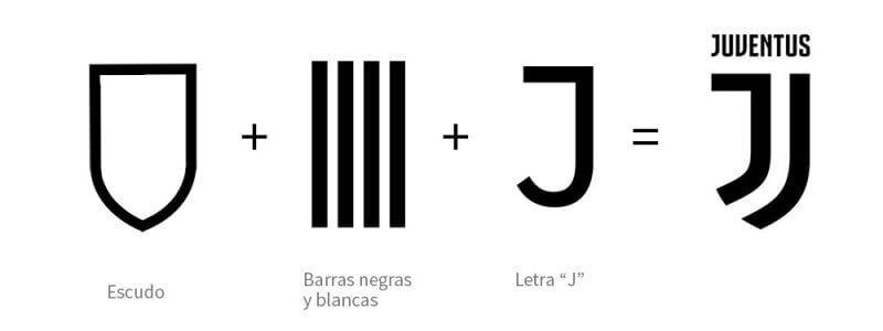 Fucking Rebranding, Juventus mudou radicalmente o escudo do clube